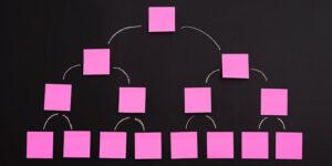 diagrama-de-flujo-flujograma-de-proceso1