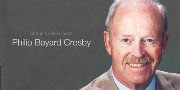 Gurús de la calidad: Philip Crosby